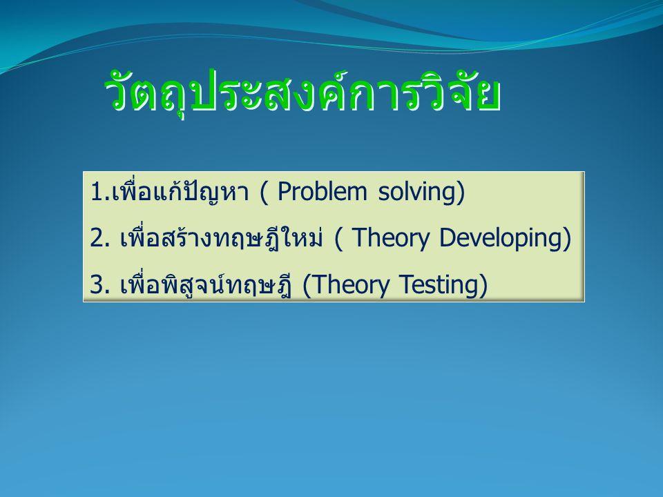วัตถุประสงค์การวิจัย 1.เพื่อแก้ปัญหา ( Problem solving) 2. เพื่อสร้างทฤษฎีใหม่ ( Theory Developing) 3. เพื่อพิสูจน์ทฤษฎี (Theory Testing)