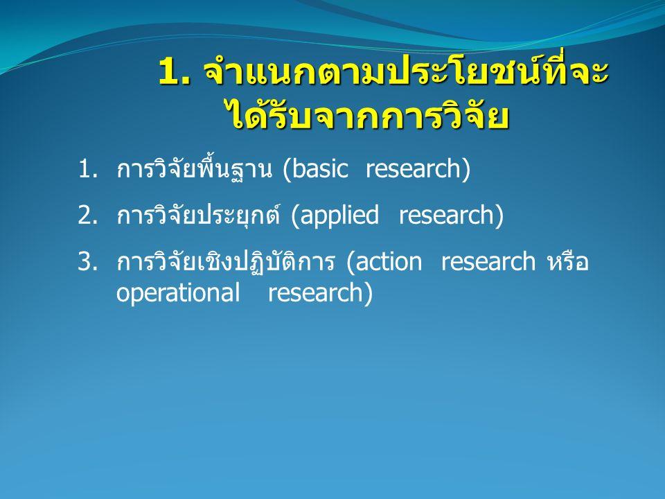 1. จำแนกตามประโยชน์ที่จะ ได้รับจากการวิจัย 1.การวิจัยพื้นฐาน (basic research) 2.การวิจัยประยุกต์ (applied research) 3.การวิจัยเชิงปฏิบัติการ (action r