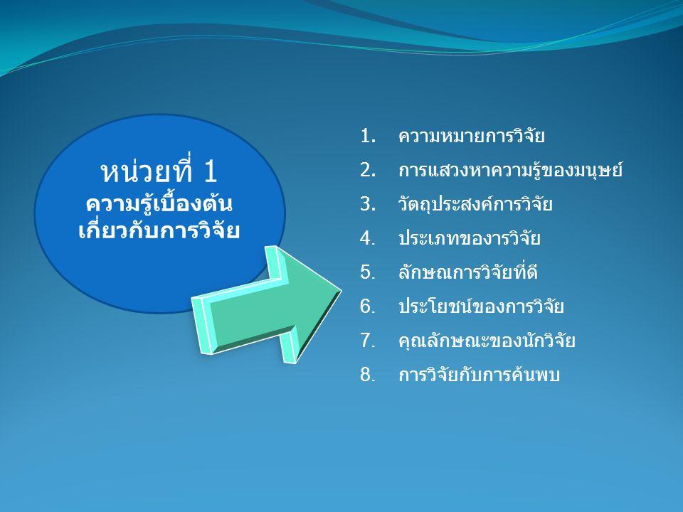 1.ความหมายการวิจัย 2.การแสวงหาความรู้ของมนุษย์ 3.วัตถุประสงค์การวิจัย 4.ประเภทของารวิจัย 5.ลักษณการวิจัยที่ดี 6.ประโยชน์ของการวิจัย 7.คุณลักษณะของนักว