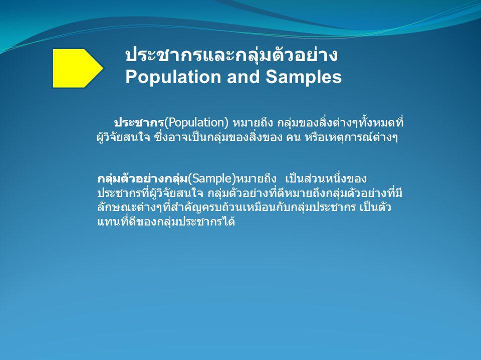 ประชากรและกลุ่มตัวอย่าง Population and Samples ประชากร(Population) หมายถึง กลุ่มของสิ่งต่างๆทั้งหมดที่ ผู้วิจัยสนใจ ซึ่งอาจเป็นกลุ่มของสิ่งของ คน หรือ
