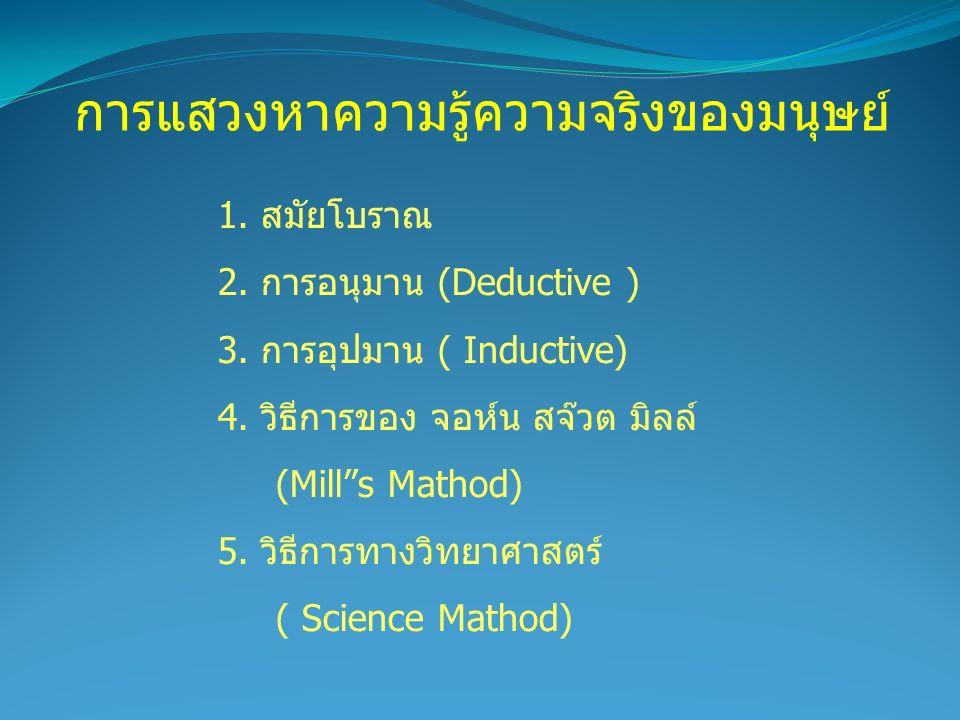 """การแสวงหาความรู้ความจริงของมนุษย์ 1. สมัยโบราณ 2. การอนุมาน (Deductive ) 3. การอุปมาน ( Inductive) 4. วิธีการของ จอห์น สจ๊วต มิลล์ (Mill""""s Mathod) 5."""