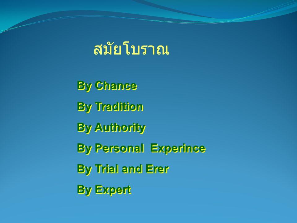การอนุมาน ( Deductive ) 1.Major Premise 2.Miner Premise 3.Conclusion
