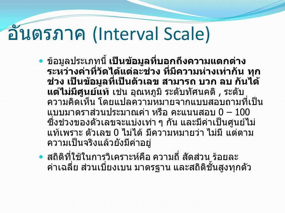 อันตรภาค (Interval Scale) ข้อมูลประเภทนี้ เป็นข้อมูลที่บอกถึงความแตกต่าง ระหว่างค่าที่วัดได้แต่ละช่วง ที่มีความห่างเท่ากัน ทุก ช่วง เป็นข้อมูลที่เป็นต