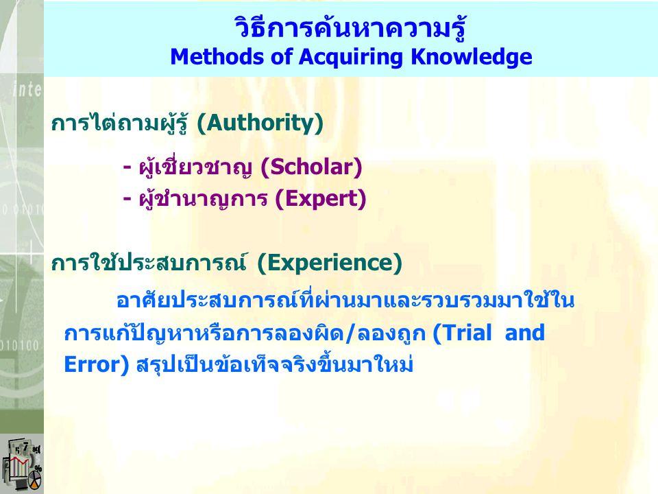วิธีการค้นหาความรู้ Methods of Acquiring Knowledge การไต่ถามผู้รู้ (Authority) - ผู้เชี่ยวชาญ (Scholar) - ผู้ชำนาญการ (Expert) การใช้ประสบการณ์ (Experience) อาศัยประสบการณ์ที่ผ่านมาและรวบรวมมาใช้ใน การแก้ปัญหาหรือการลองผิด/ลองถูก (Trial and Error) สรุปเป็นข้อเท็จจริงขึ้นมาใหม่