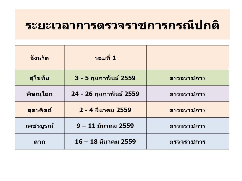 ระยะเวลาการตรวจราชการกรณีปกติ จังหวัดรอบที่ 1 สุโขทัย3 - 5 กุมภาพันธ์ 2559ตรวจราชการ พิษณุโลก24 - 26 กุมภาพันธ์ 2559ตรวจราชการ อุตรดิตถ์2 - 4 มีนาคม 2559ตรวจราชการ เพชรบูรณ์9 – 11 มีนาคม 2559ตรวจราชการ ตาก16 – 18 มีนาคม 2559ตรวจราชการ