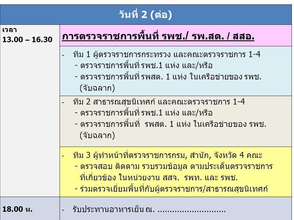 วันที่ 2 ( ต่อ ) เวลา 13.00 – 16.30 การตรวจราชการพื้นที่ รพช.