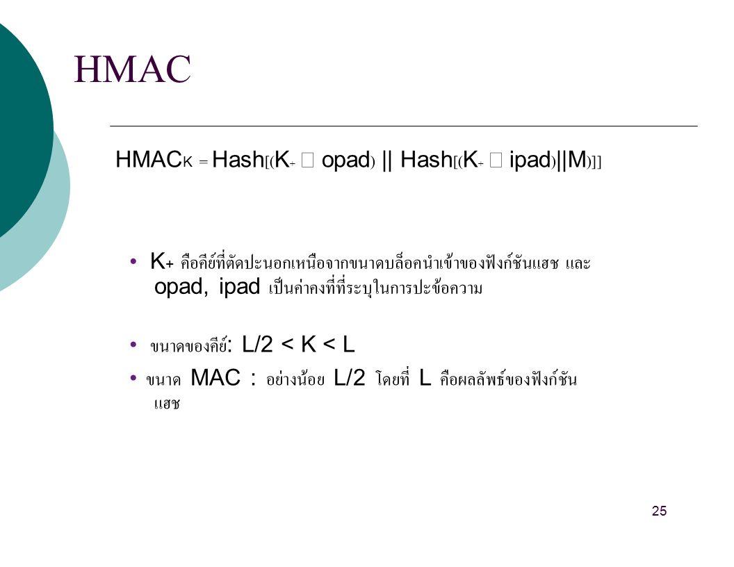 HMAC HMAC K = Hash[(K +  opad) || Hash[(K +  ipad)||M)]] K + คือคีย์ที่ตัดปะนอกเหนือจากขนาดบล็อคนำเข้าของฟังก์ชันแฮช และ opad, ipad เป็นค่าคงที่ที่ระบุในการปะข้อความ ขนาดของคีย์ : L/2 < K < L ขนาด MAC : อย่างน้อย L/2 โดยที่ L คือผลลัพธ์ของฟังก์ชัน แฮช 25