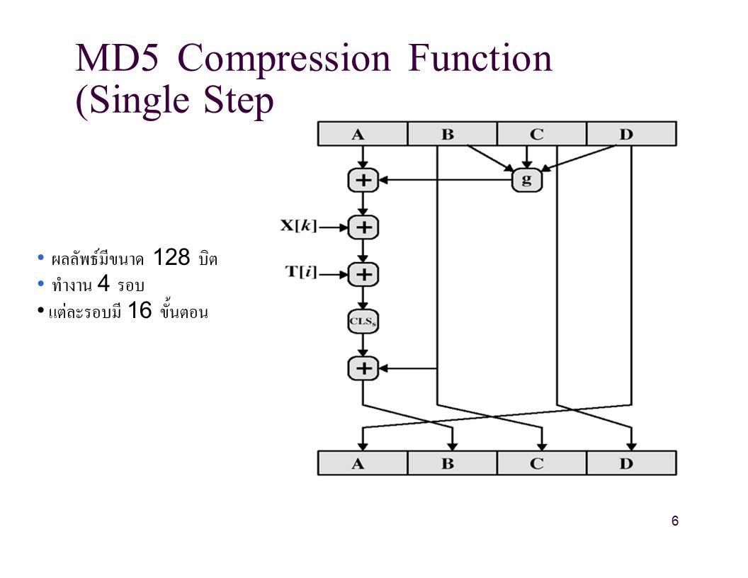 MD5 Compression Function (Single Step ผลลัพธ์มีขนาด 128 บิต ทำงาน 4 รอบ แต่ละรอบมี 16 ขั้นตอน 6