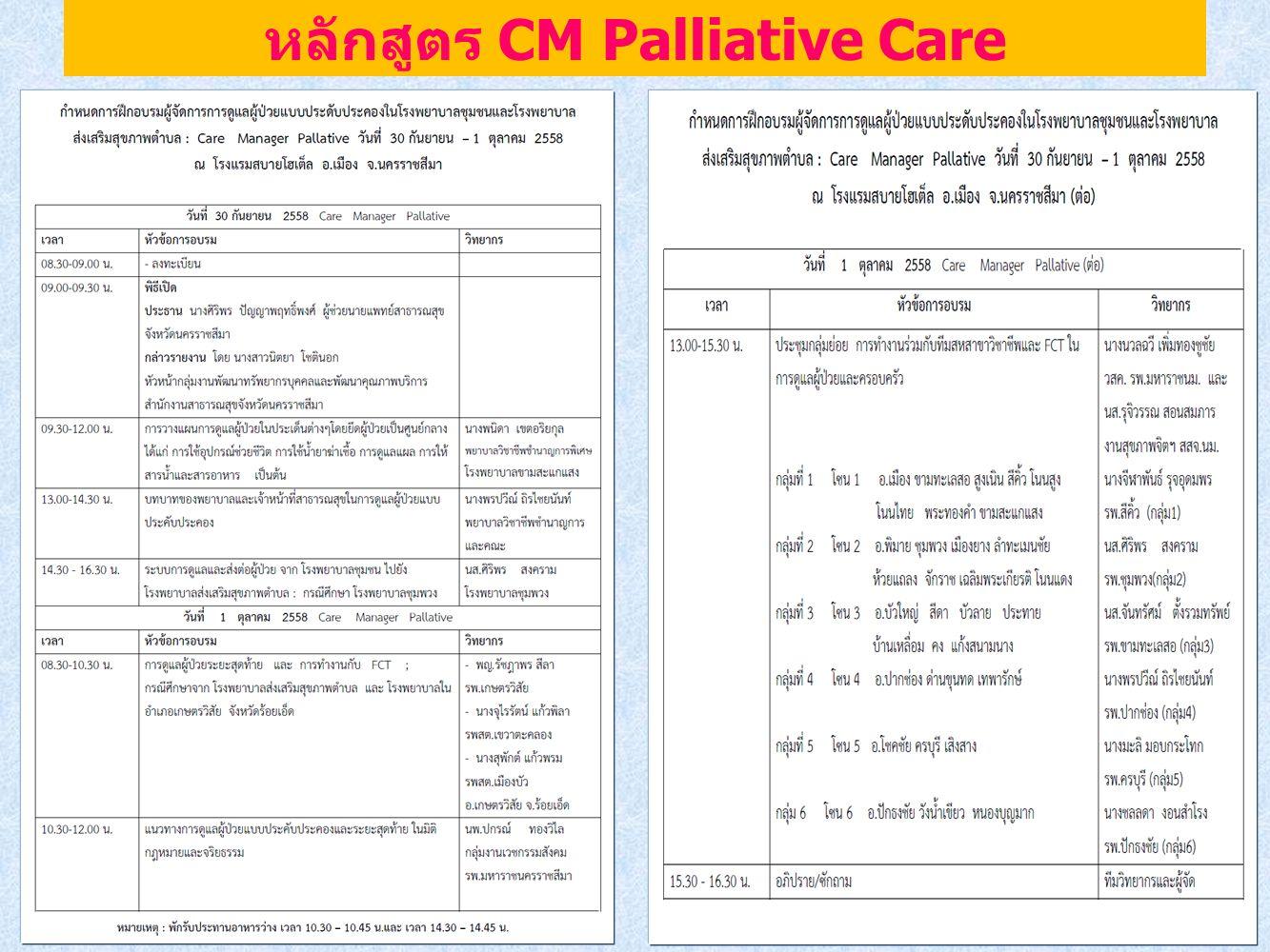 หลักสูตร CM Palliative Care
