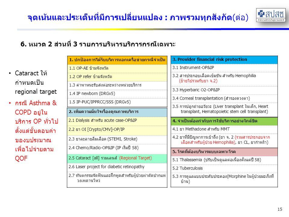 จุดเน้นและประเด็นที่มีการเปลี่ยนแปลง : ภาพรวมทุกสังกัด(ต่อ) 15 1.