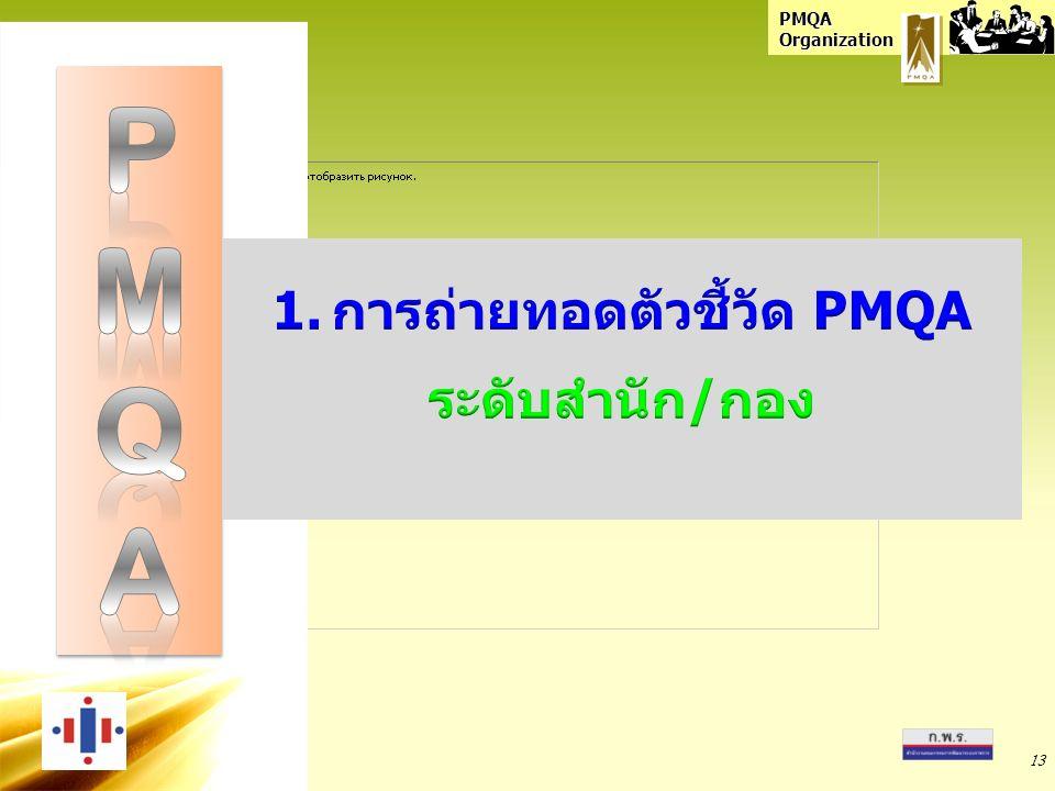 PMQA Organization 13