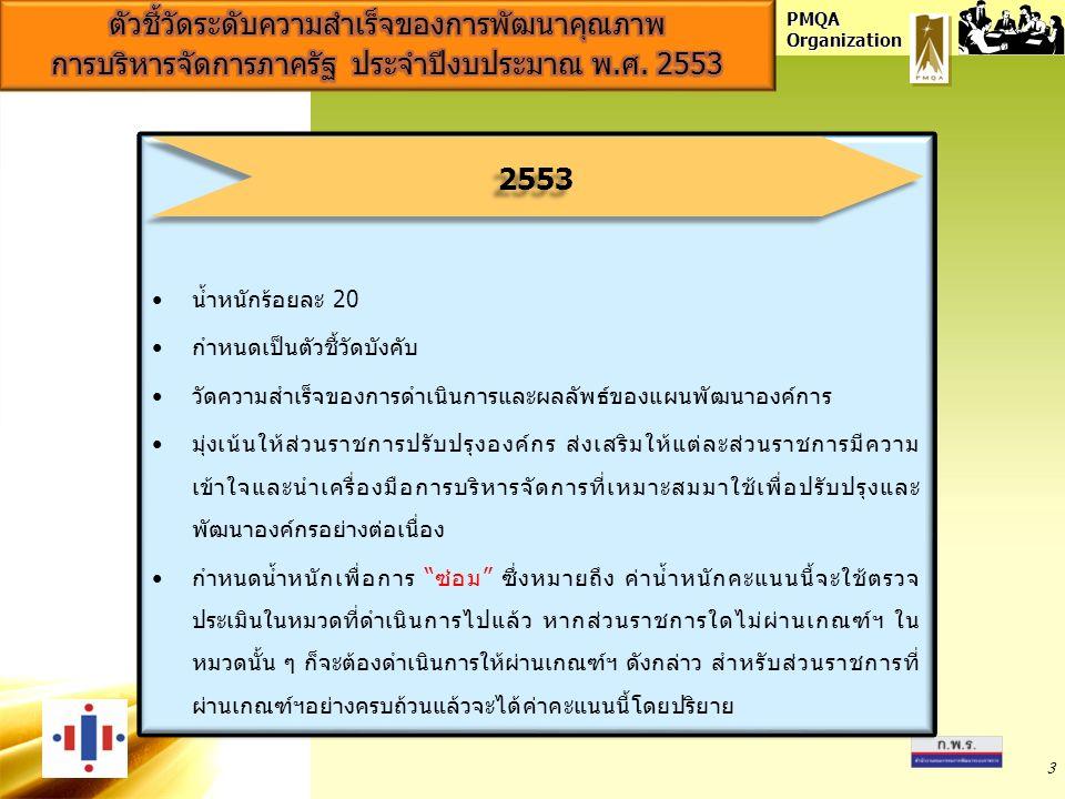 PMQA Organization แนวทางการถ่ายทอดตัวชี้วัด 11 ระดับความสำเร็จของการพัฒนาคุณภาพ การบริหารจัดการภาครัฐ สู่การปฏิบัติระดับสำนัก/กอง 1.ความเกี่ยวข้องกับภารกิจ หลักสำนัก/กอง : เจ้าของ ระบบงาน (หมวด 1-7) 2.ระบบงานที่ทุกสำนัก/กอง ต้องพัฒนาองค์การร่วมกัน : LD 5/IT7..