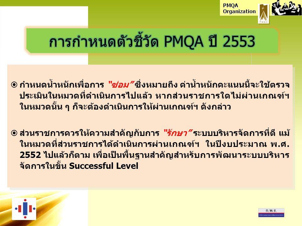 PMQA Organization Roadmap การพัฒนาองค์การ 2552 2554 กรมด้านบริการ กรมด้านนโยบาย จังหวัด เน้นความสำคัญของฐานข้อมูลในการผลักดันยุทธศาสตร์ภายใต้ระบบการนำองค์กรที่มีประสิทธิภาพ โดยยึดประชาชนเป็นศูนย์กลาง 1 เน้นความสำคัญกับผู้รับบริการ โดยออกแบบกระบวนงานและพัฒนาบุคลากรให้สามารถปฏิบัติงานได้อย่างมีประสิทธิภาพ เน้นความสำคัญของยุทธศาสตร์และการนำไปปฏิบัติ โดยมีระบบการวัดผลการดำเนินการที่เป็นระบบ 2553 3 5 6 2 4 1 2 4 6 3 5 1 4 2 3 5 6 สถาบันอุดมศึกษา เน้นความสำคัญของการกำหนดทิศทางองค์กรที่ชัดเจน และการพัฒนาบุคลากรเพื่อเน้นผู้เรียนเป็นศูนย์กลาง 1 5 3 6 2 4 SuccessfulLevel