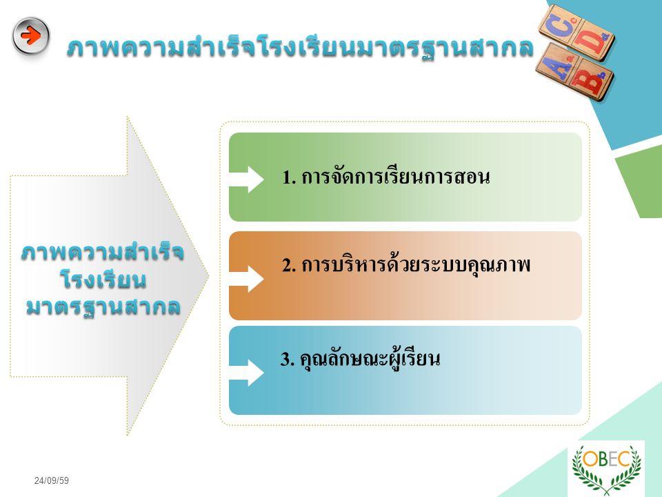 LOGO 3. คุณลักษณะผู้เรียน 2. การบริหารด้วยระบบคุณภาพ 1. การจัดการเรียนการสอน 24/09/59