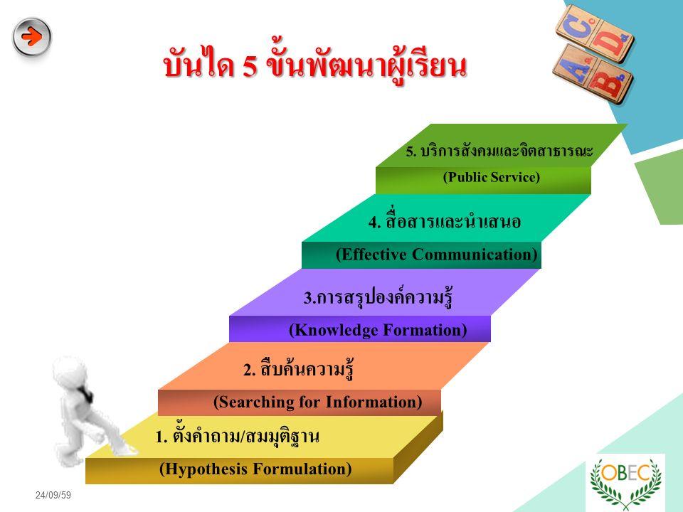 LOGO 1. ตั้งคำถาม/สมมุติฐาน (Hypothesis Formulation) 2.