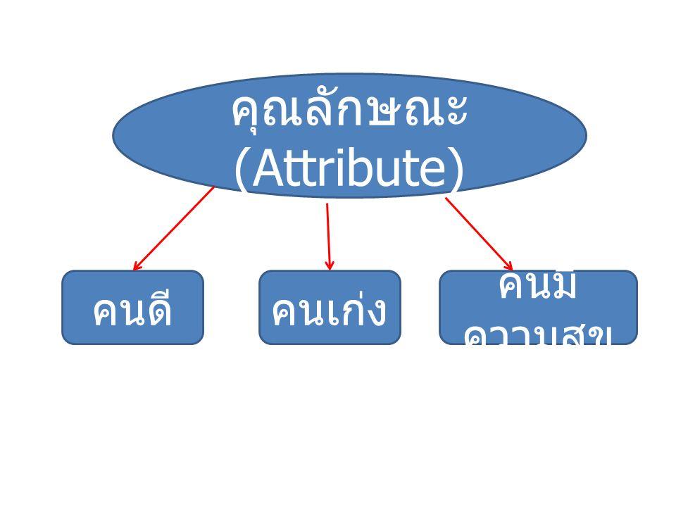 ตัวอย่างการวิเคราะห์ มาตรฐานและตัวชี้วัด
