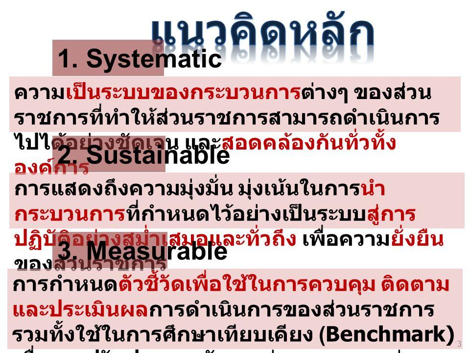 1. Systematic ความเป็นระบบของกระบวนการต่างๆ ของส่วน ราชการที่ทำให้ส่วนราชการสามารถดำเนินการ ไปได้อย่างชัดเจน และสอดคล้องกันทั่วทั้ง องค์การ 2. Sustain