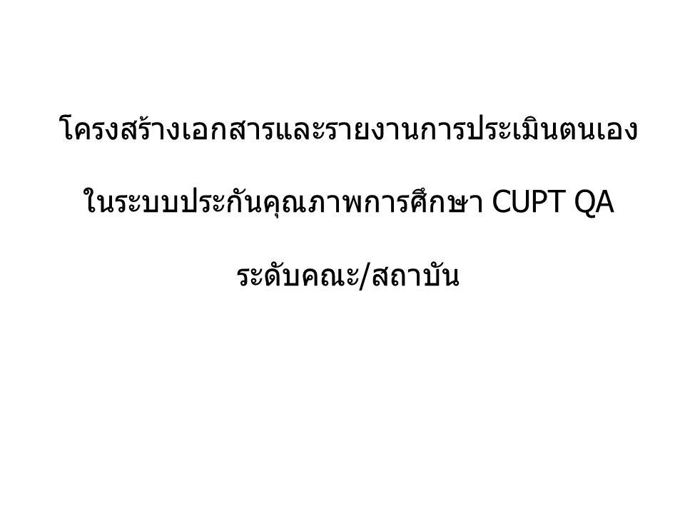 โครงสร้างเอกสารและรายงานการประเมินตนเอง ในระบบประกันคุณภาพการศึกษา CUPT QA ระดับคณะ/สถาบัน