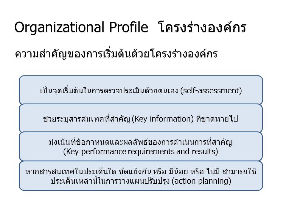 Organizational Profile โครงร่างองค์กร ความสำคัญของการเริ่มต้นด้วยโครงร่างองค์กร เป็นจุดเริ่มต้นในการตรวจประเมินด้วยตนเอง (self-assessment) ช่วยระบุสารสนเทศที่สำคัญ (Key information) ที่ขาดหายไป มุ่งเน้นที่ข้อกำหนดและผลลัพธ์ของการดำเนินการที่สำคัญ (Key performance requirements and results) หากสารสนเทศในประเด็นใด ขัดแย้งกัน หรือ มีน้อย หรือ ไม่มี สามารถใช้ ประเด็นเหล่านี้ในการวางแผนปรับปรุง (action planning)