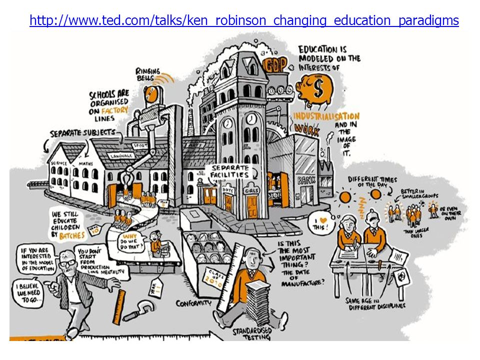 http://www.ted.com/talks/ken_robinson_changing_education_paradigms