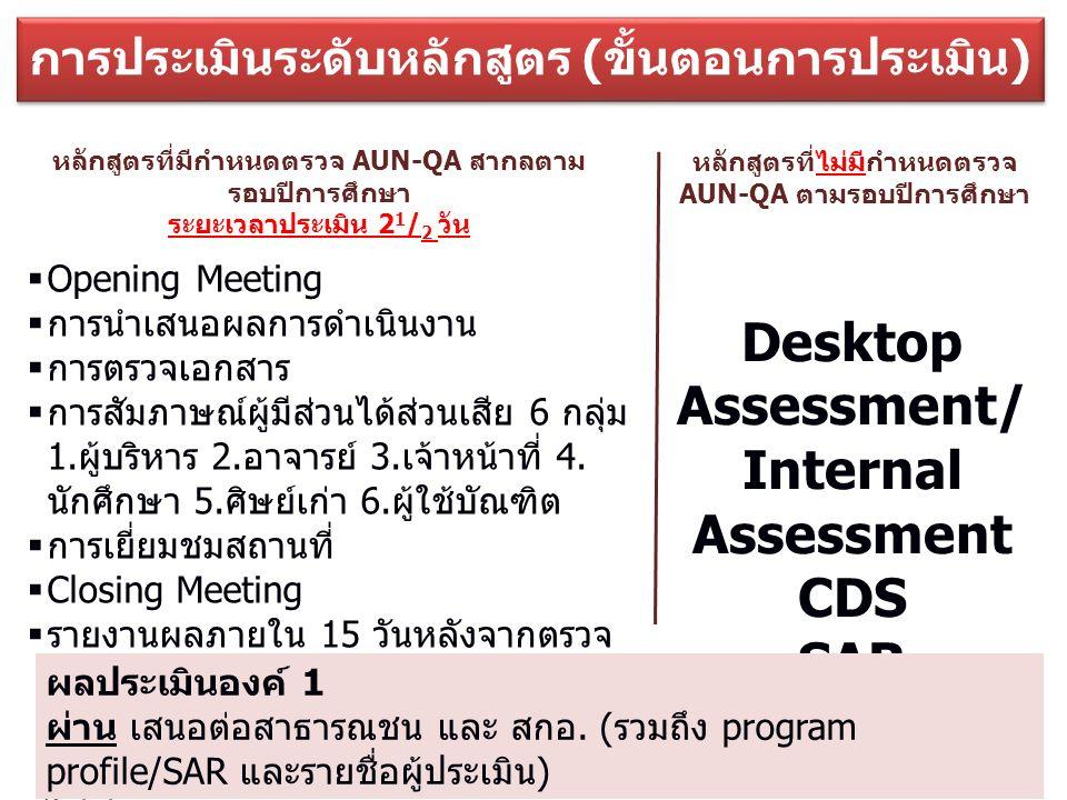 หลักสูตรที่มีกำหนดตรวจ AUN-QA สากลตาม รอบปีการศึกษา ระยะเวลาประเมิน 2 1 / 2 วัน หลักสูตรที่ไม่มีกำหนดตรวจ AUN-QA ตามรอบปีการศึกษา Desktop Assessment/ Internal Assessment CDS SAR  Opening Meeting  การนำเสนอผลการดำเนินงาน  การตรวจเอกสาร  การสัมภาษณ์ผู้มีส่วนได้ส่วนเสีย 6 กลุ่ม 1.