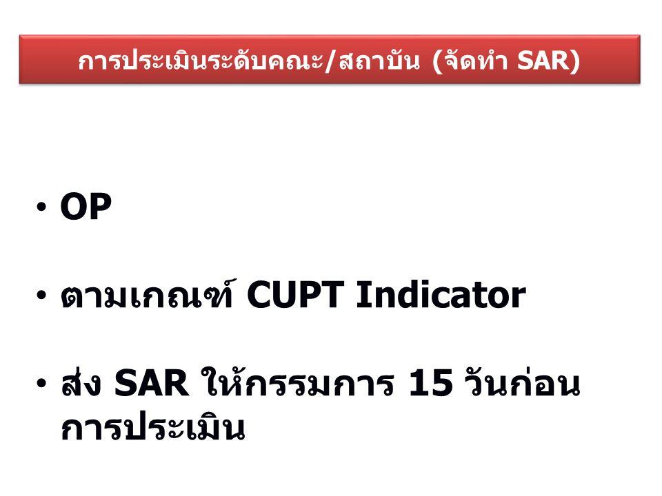 การประเมินระดับคณะ/สถาบัน (จัดทำ SAR) OP ตามเกณฑ์ CUPT Indicator ส่ง SAR ให้กรรมการ 15 วันก่อน การประเมิน