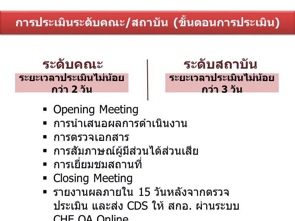 ระดับคณะระดับสถาบัน  Opening Meeting  การนำเสนอผลการดำเนินงาน  การตรวจเอกสาร  การสัมภาษณ์ผู้มีส่วนได้ส่วนเสีย  การเยี่ยมชมสถานที่  Closing Meeting  รายงานผลภายใน 15 วันหลังจากตรวจ ประเมิน และส่ง CDS ให้ สกอ.