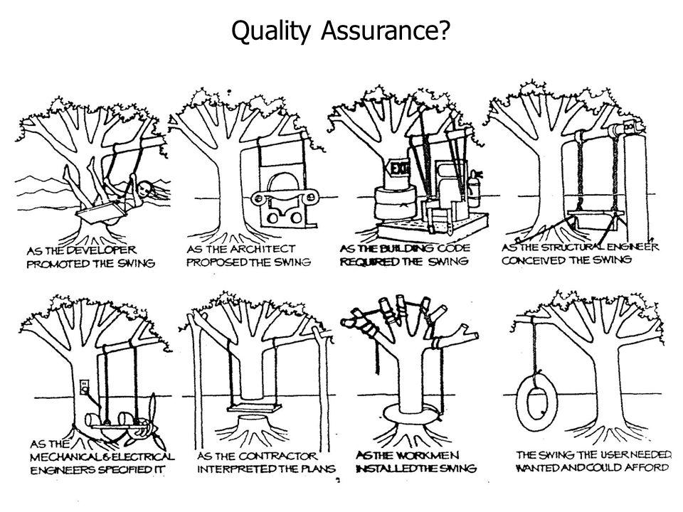 5 Quality Assurance?