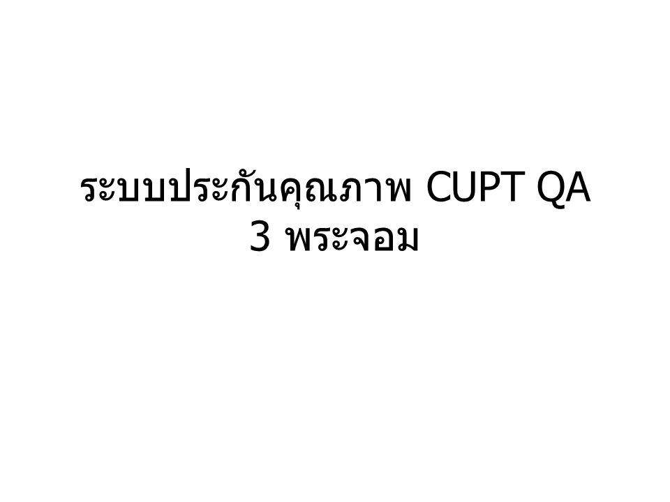 ระบบประกันคุณภาพ CUPT QA 3 พระจอม