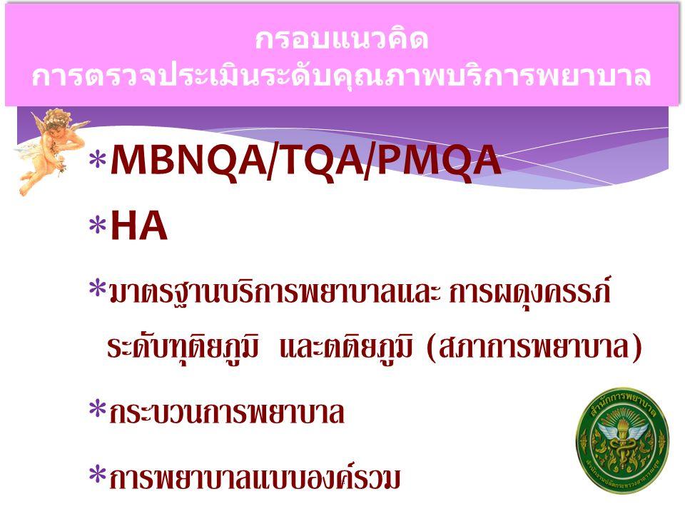 กรอบแนวคิด การตรวจประเมินระดับคุณภาพบริการพยาบาล 21  MBNQA/TQA/PMQA  HA  มาตรฐานบริการพยาบาลและ การผดุงครรภ์ ระดับทุติยภูมิ และตติยภูมิ ( สภาการพยาบาล )  กระบวนการพยาบาล  การพยาบาลแบบองค์รวม