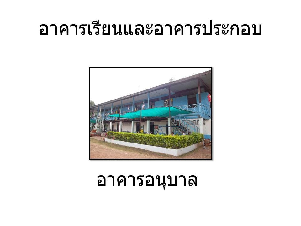อาคารเรียนและอาคารประกอบ อาคารอนุบาล