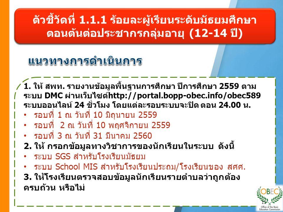 1. ให้ สพท. รายงานข้อมูลพื้นฐานการศึกษา ปีการศึกษา 2559 ตาม ระบบ DMC ผ่านเว็บไซต์http://portal.bopp-obec.info/obec589 ระบบออนไลน์ 24 ชั่วโมง โดยแต่ละร