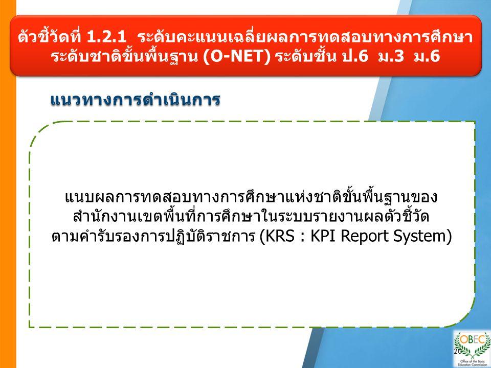 แนวทางการดำเนินการ แนวทางการดำเนินการ แนบผลการทดสอบทางการศึกษาแห่งชาติขั้นพื้นฐานของ สำนักงานเขตพื้นที่การศึกษาในระบบรายงานผลตัวชี้วัด ตามคำรับรองการปฏิบัติราชการ (KRS : KPI Report System) ตัวชี้วัดที่ 1.2.1 ระดับคะแนนเฉลี่ยผลการทดสอบทางการศึกษา ระดับชาติขั้นพื้นฐาน (O-NET) ระดับชั้น ป.6 ม.3 ม.6 20