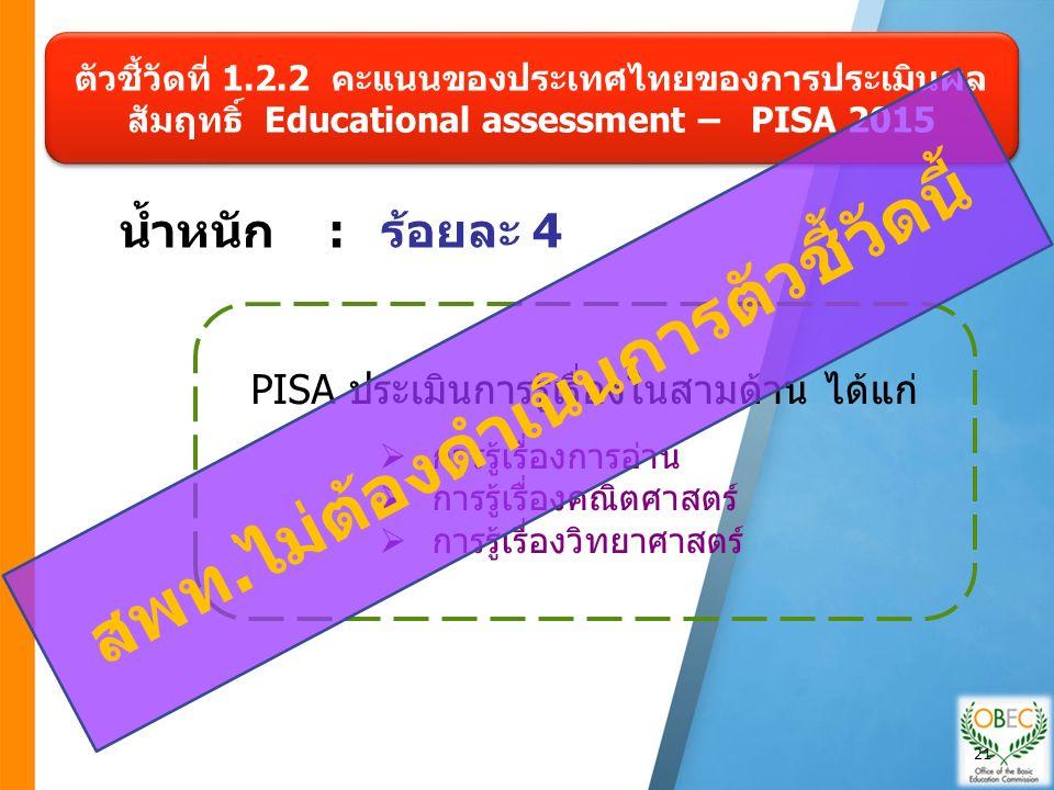 น้ำหนัก : ร้อยละ 4 ตัวชี้วัดที่ 1.2.2 คะแนนของประเทศไทยของการประเมินผล สัมฤทธิ์ Educational assessment – PISA 2015 PISA ประเมินการรู้เรื่องในสามด้าน ได้แก่  การรู้เรื่องการอ่าน  การรู้เรื่องคณิตศาสตร์  การรู้เรื่องวิทยาศาสตร์ สพท.ไม่ต้องดำเนินการตัวชี้วัดนี้ 21