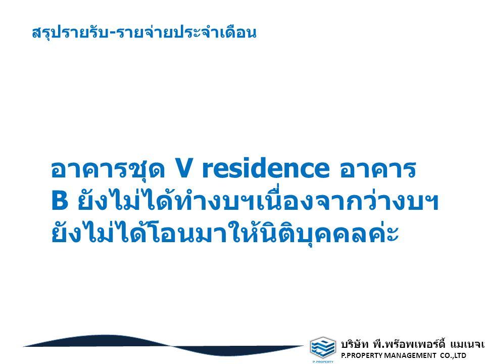 บริษัท พี. พร๊อพเพอร์ตี้ แมเนจเมนท์ จำกัด P.PROPERTY MANAGEMENT CO.,LTD สรุปรายรับ - รายจ่ายประจำเดือน อาคารชุด V residence อาคาร B ยังไม่ได้ทำงบฯเนื่
