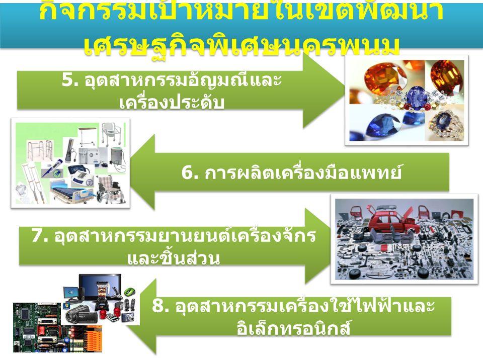 กิจกรรมเป้าหมายในเขตพัฒนา เศรษฐกิจพิเศษนครพนม 5. อุตสาหกรรมอัญมณีและ เครื่องประดับ 6.