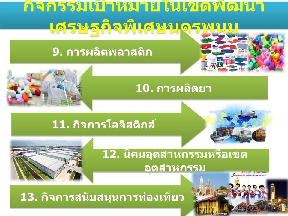 กิจกรรมเป้าหมายในเขตพัฒนา เศรษฐกิจพิเศษนครพนม 9. การผลิตพลาสติก 10.