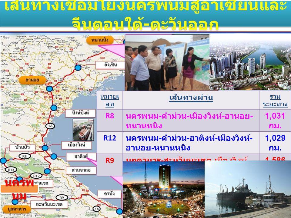 เส้นทางเชื่อมโยงนครพนมสู่อาเซียนและ จีนตอนใต้ - ตะวันออก หมายเ ลข เส้นทางผ่าน รวม ระยะทาง R8 นครพนม - คำม่วน - เมืองวิงห์ - ฮานอย - หนานหนิง 1,031 กม.