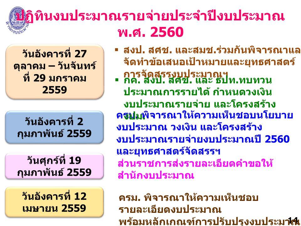 14 ปฏิทินงบประมาณรายจ่ายประจำปีงบประมาณ พ. ศ. 2560 ครม.