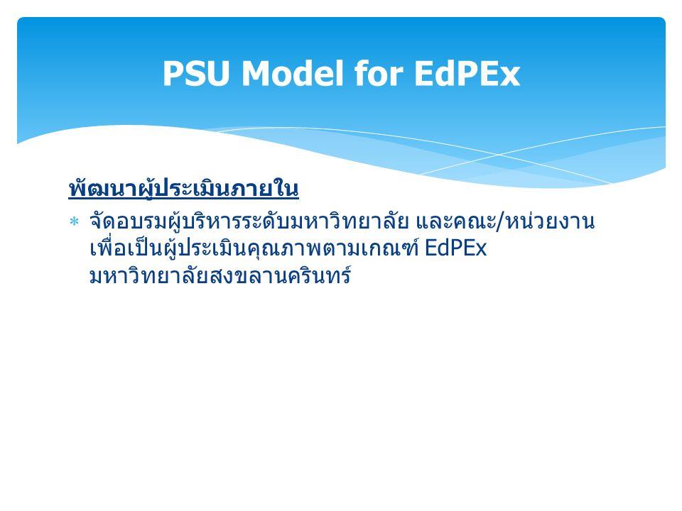 พัฒนาผู้ประเมินภายใน  จัดอบรมผู้บริหารระดับมหาวิทยาลัย และคณะ/หน่วยงาน เพื่อเป็นผู้ประเมินคุณภาพตามเกณฑ์ EdPEx มหาวิทยาลัยสงขลานครินทร์ PSU Model for