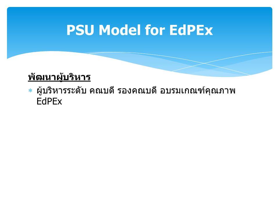 พัฒนาผู้บริหาร  ผู้บริหารระดับ คณบดี รองคณบดี อบรมเกณฑ์คุณภาพ EdPEx PSU Model for EdPEx