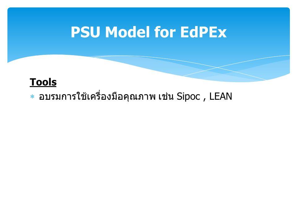 Tools  อบรมการใช้เครื่องมือคุณภาพ เช่น Sipoc, LEAN PSU Model for EdPEx