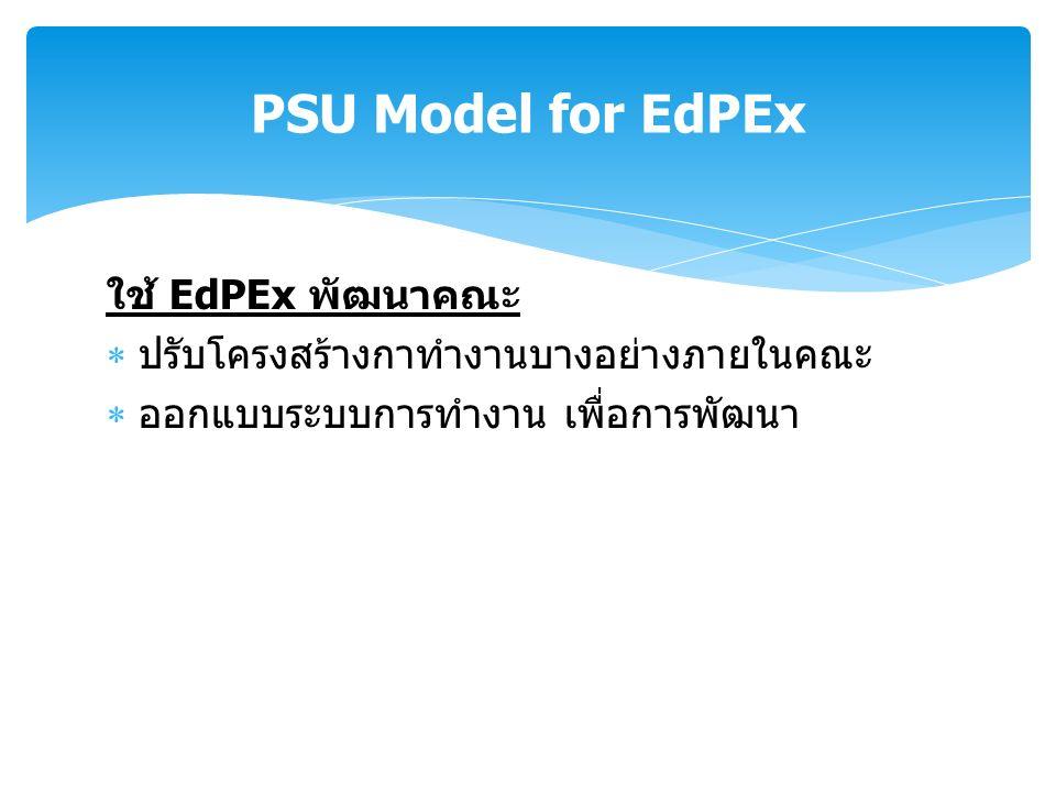 ใช้ EdPEx พัฒนาคณะ  ปรับโครงสร้างกาทำงานบางอย่างภายในคณะ  ออกแบบระบบการทำงาน เพื่อการพัฒนา PSU Model for EdPEx