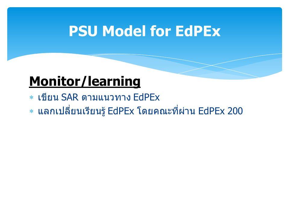 Monitor/learning  เขียน SAR ตามแนวทาง EdPEx  แลกเปลี่ยนเรียนรู้ EdPEx โดยคณะที่ผ่าน EdPEx 200 PSU Model for EdPEx