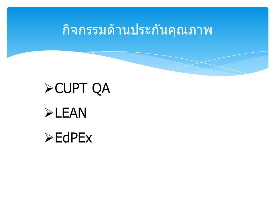 กิจกรรมด้านประกันคุณภาพ  CUPT QA  LEAN  EdPEx
