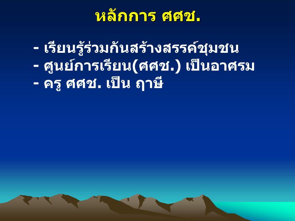 ศูนย์การศึกษาเพื่อชุมชน ชาวไทยภูเขา หลักสูตรประถมศึกษา เพื่อชุมชนชาวไทยภูเขา พ.