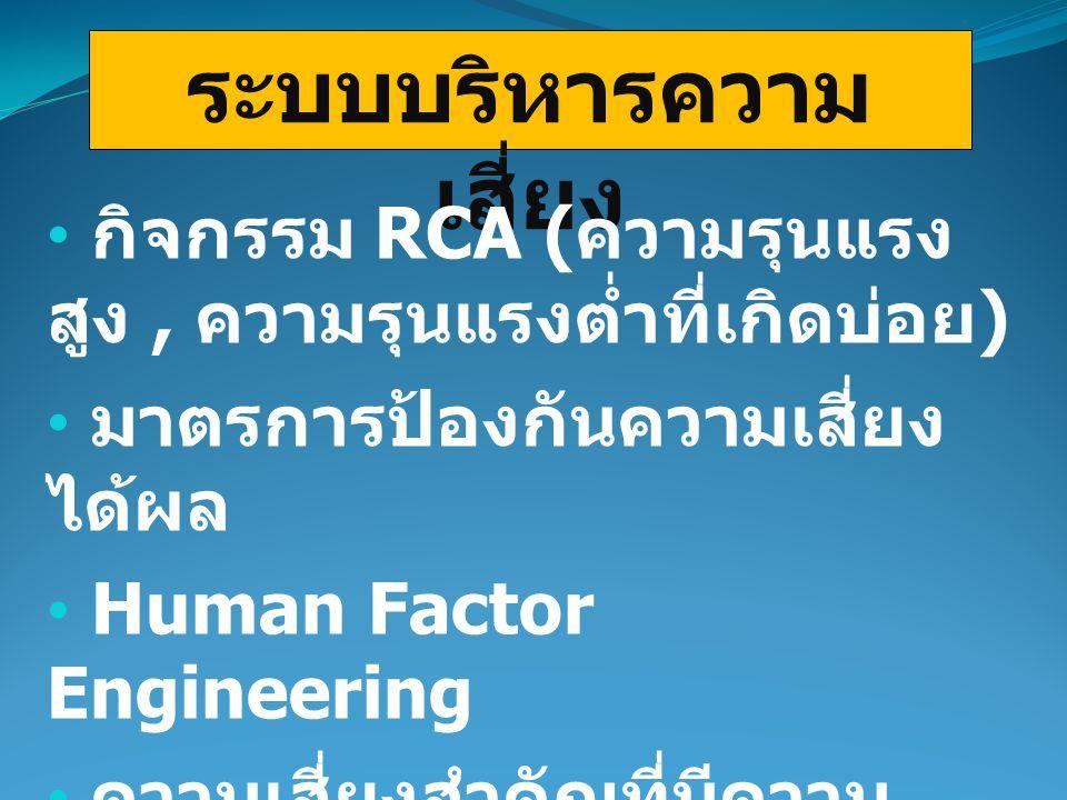 ระบบบริหารความ เสี่ยง กิจกรรม RCA ( ความรุนแรง สูง, ความรุนแรงต่ำที่เกิดบ่อย ) มาตรการป้องกันความเสี่ยง ได้ผล Human Factor Engineering ความเสี่ยงสำคัญที่มีความ รุนแรงสูงไม่เกิดซ้ำ