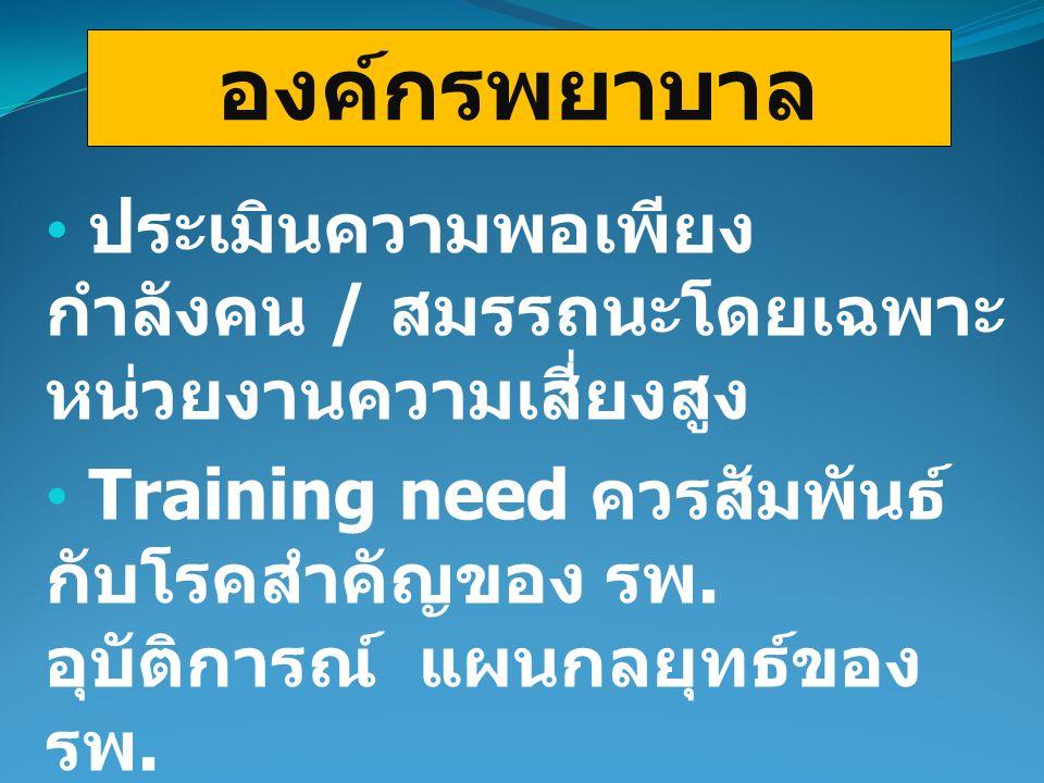 องค์กรพยาบาล ประเมินความพอเพียง กำลังคน / สมรรถนะโดยเฉพาะ หน่วยงานความเสี่ยงสูง Training need ควรสัมพันธ์ กับโรคสำคัญของ รพ.