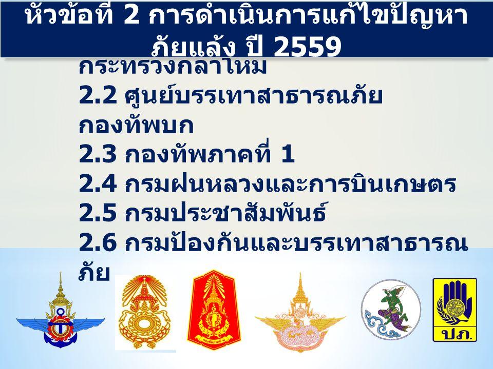2.1 ศูนย์บรรเทาสาธารณภัย กระทรวงกลาโหม 2.2 ศูนย์บรรเทาสาธารณภัย กองทัพบก 2.3 กองทัพภาคที่ 1 2.4 กรมฝนหลวงและการบินเกษตร 2.5 กรมประชาสัมพันธ์ 2.6 กรมป้องกันและบรรเทาสาธารณ ภัย หัวข้อที่ 2 การดำเนินการแก้ไขปัญหา ภัยแล้ง ปี 2559