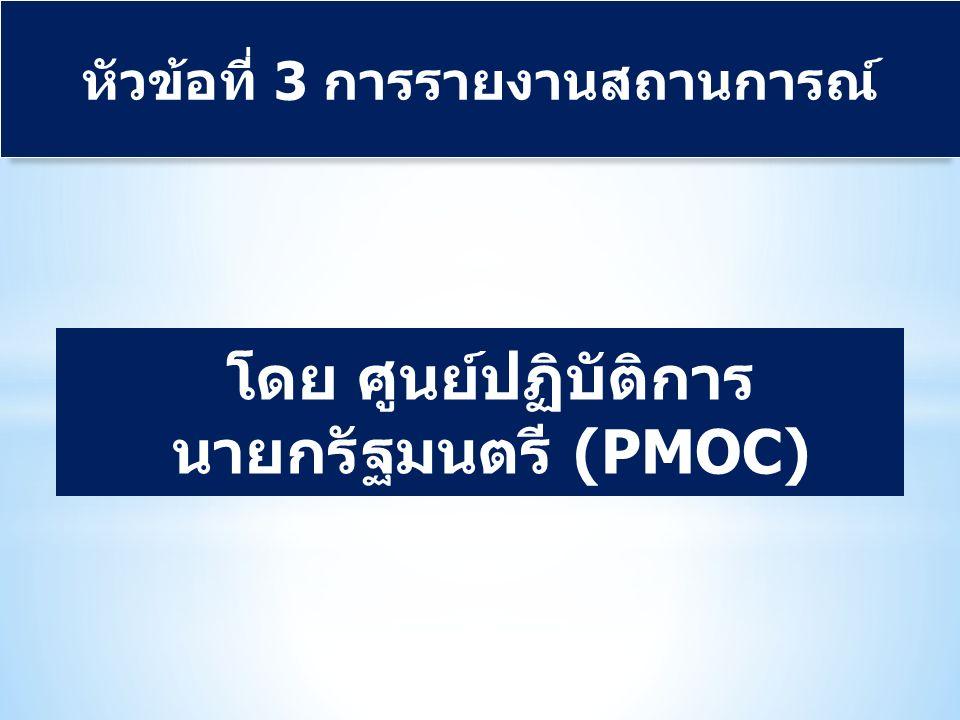 โดย ศูนย์ปฏิบัติการ นายกรัฐมนตรี (PMOC) หัวข้อที่ 3 การรายงานสถานการณ์